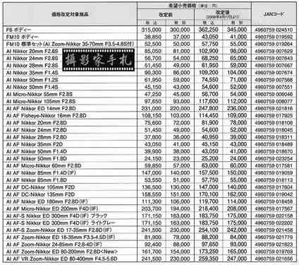 nikon-china-prices