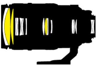 nikon-80-400-lens-diagram
