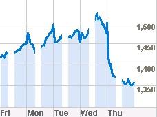 nikon_stock_price