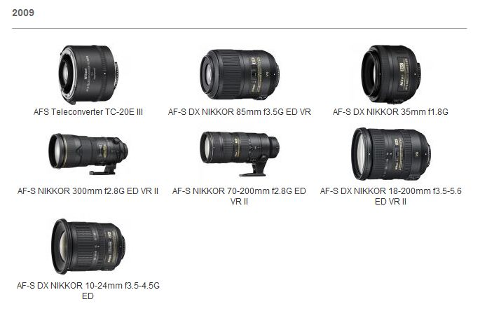 Lenses, lenses, lenses… 8 new Nikkors expected in 2010