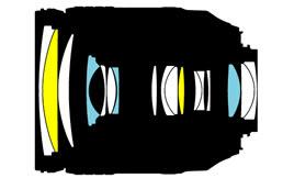 Nikkor 24-120 lens construction
