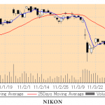 Tokyo-Stock-Exchange-Chart-Nikon-Corp-2011-04-13