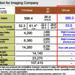 nikon-financial-results-2011-2