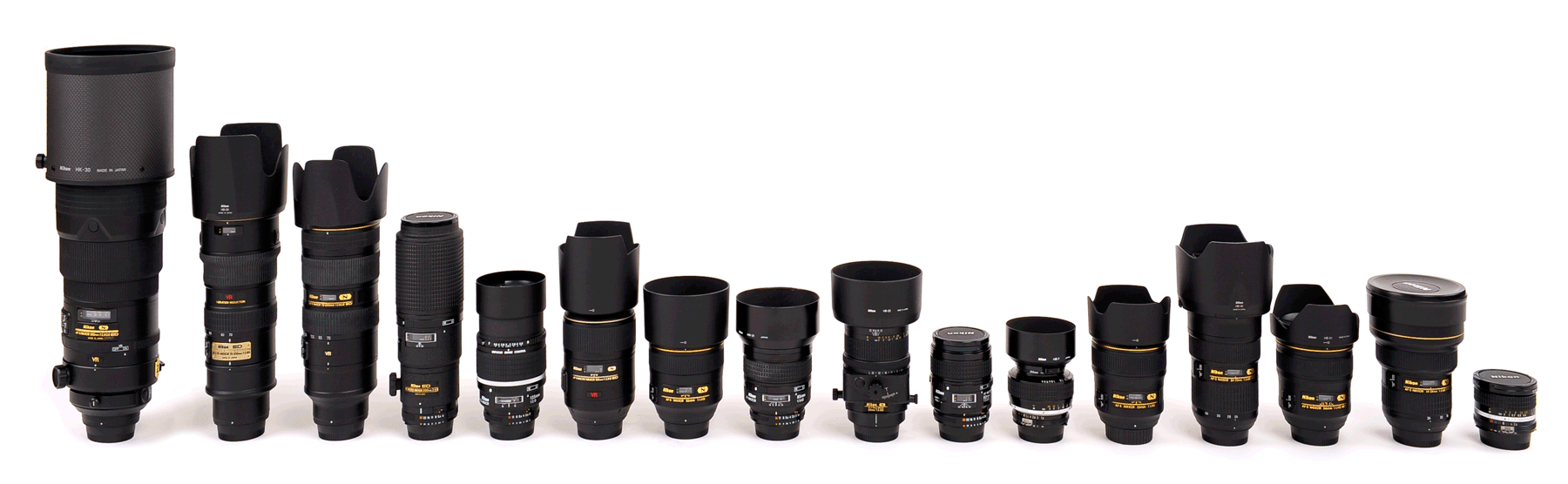 Guest post: sharpness comparison between 16 Nikon lenses