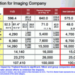 nikon-financials-q2-2011-12