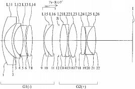 Nikon 20mm f/1.8 lens patent