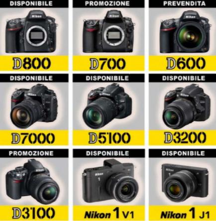Weekly Nikon news flash #174 - Nikon Rumors