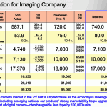 Nikon-Imaging-estimation-for-the-year-ending-on-March-31-2013