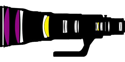 AF-S NIKKOR 800mm f5.6E FL ED VR lens designb