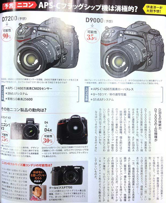 Nikon 2013 predictions Impress magazine The remaining 2013 Nikon predictions from Impress magazine