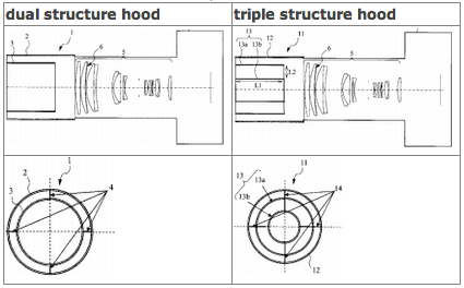 Nikon-dual-lens-hood-patent
