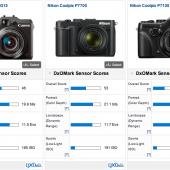 Nikon-Coolpix-P7700-DxOMark-score