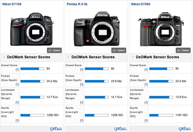 Сравнение nikon d7100 3