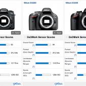 Nikon-D7100-DxOMark-score