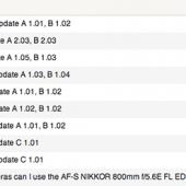 New-Nikon-DSLR-camera-firmware-updates