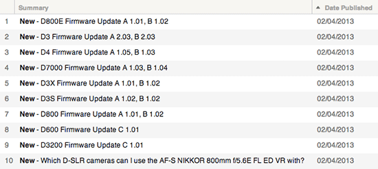 New Nikon DSLR camera firmware updates Also released: firmware updates for Nikon D4, D3S, D3X, D3, D7000 and D3200