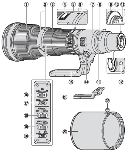 Nikkor-AF-S-800mm-f5.6E-FL-ED-VR-lens-user-manual-2