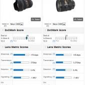 Nikon AF-S NIKKOR 14-24mm f2.8G ED VS Nikon AF-S Zoom-Nikkor 17-35mm f2.8D IF-ED