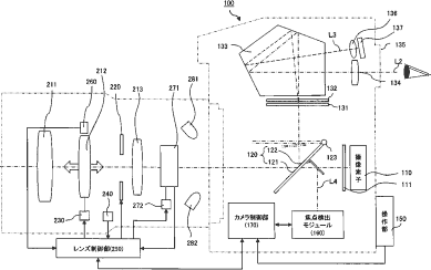 Nikon password protection patent