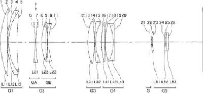 Nikon-Nikkor-200-500mm-f3.5-5.6-lens-patent