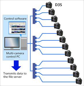 Tokyo-Skytrree-multi-camera-control-system-2