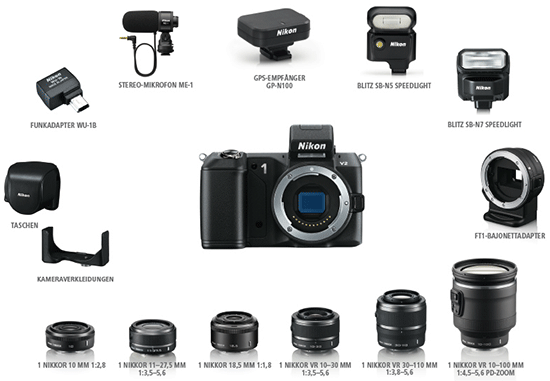 Nikon-1-V2-camera-system