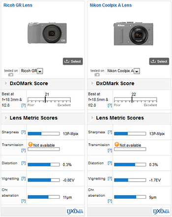Ricoh-GR-vs-Nikon-Coolpix-A-lenses