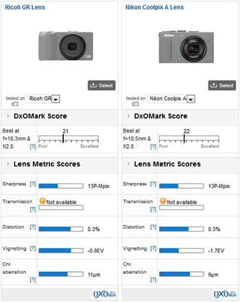 Ricoh-GR-vs-Nikon-Coolpix-A-lenses