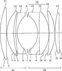 Nikon 50mm f/1.2 lens patent
