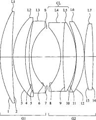 Nikon 60mm f/1.2 lens patent