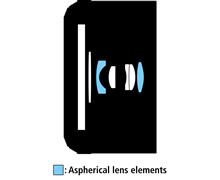 1 NIKKOR AW 10mm f:2.8 lens design