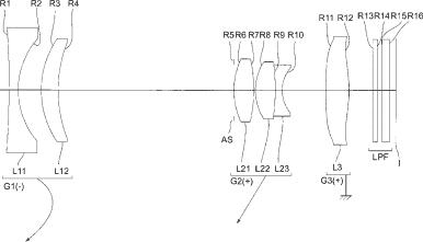 Nikon 1 10-47mm f:2.8-7 lens patent