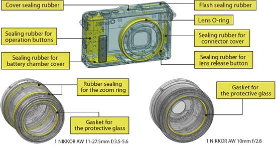 Nikon-1-AW1-rugger-camera-design