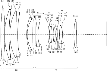 Nikon 300mm DOE lens patent