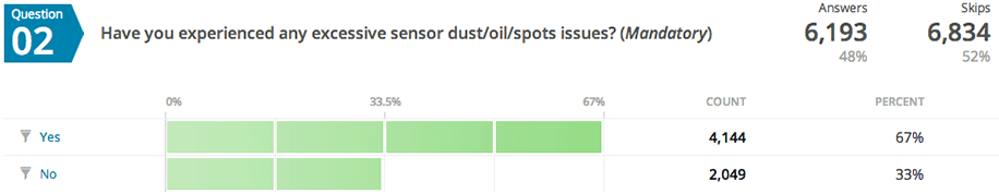 Nikon-D600-sensor-dust-oil-survey-results-2