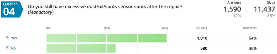 Nikon-D600-sensor-dust-oil-survey-results-4