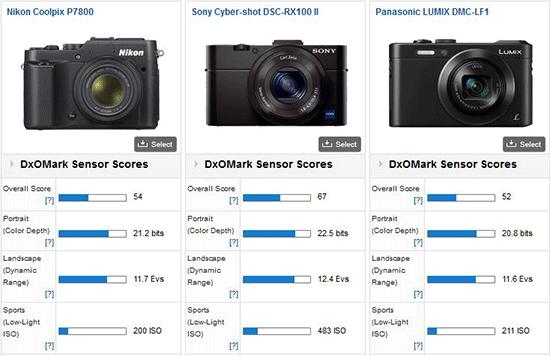 Nikon-Coolpix-P7800-DxOMark-test-results