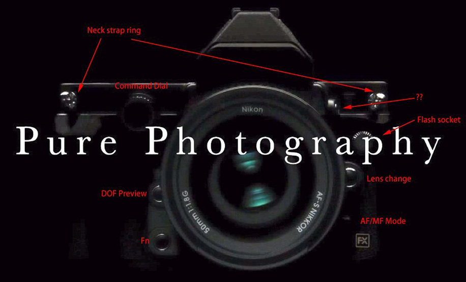 Nikon-Df-controls