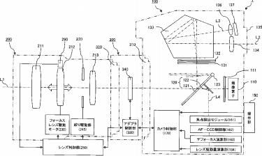 Nikon AF VR lens adapter patent