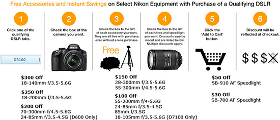 Nikon-Amazon-savings