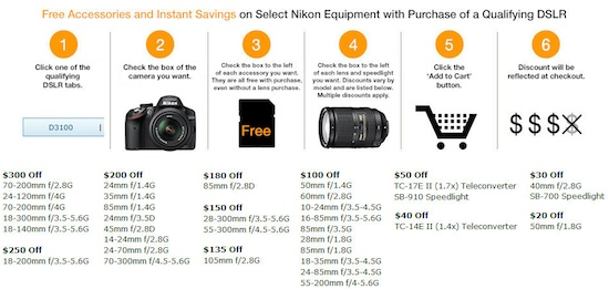 Nikon Black Friday Deals