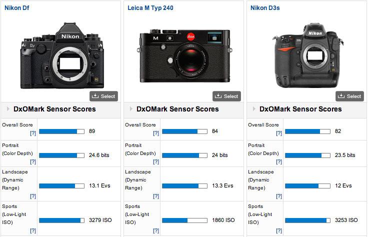 Nikon-Df-vs-Leica-M-vs-Nikon-D3s-comparison