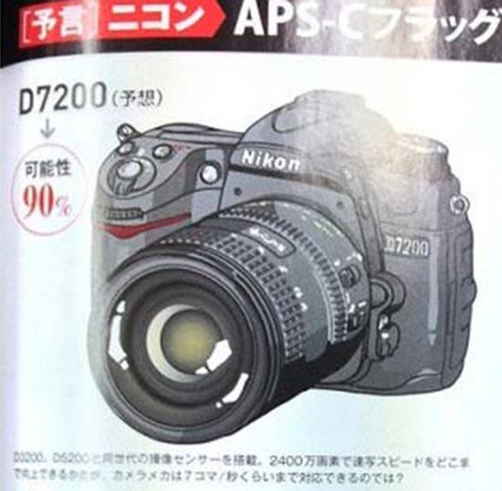 Nikon-D7200-DSLR-camera