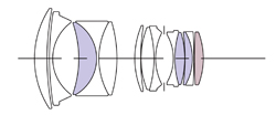 Sigma-50mm-f1.4-DG-HSM-Art-lens-design