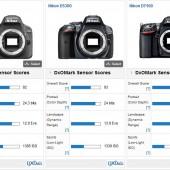 Nikon D3300 camera DxOMark test