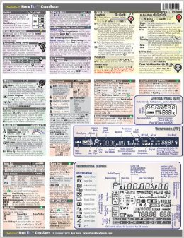 Nikon Df laminated instructions CheatSheet