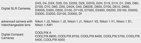 Nikon-NEF-Codec-support-for-D4s