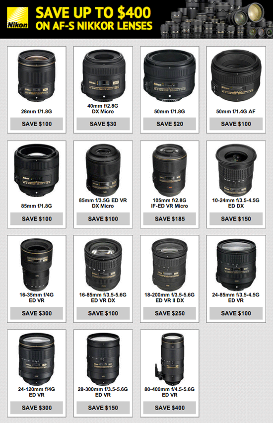 A Guide to the Best Nikon Camera Lenses - Reviewed.com Lenses