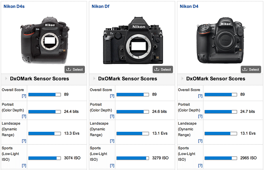 Nikon-D4s-DxOMark-test-2  sc 1 st  Nikon Rumors & Surprise: Nikon D4s is not the best low light camera according to ...