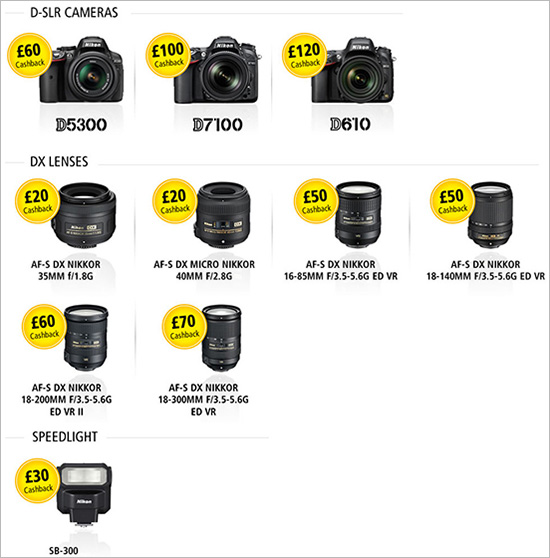 Nikon-UK-cashback-offer